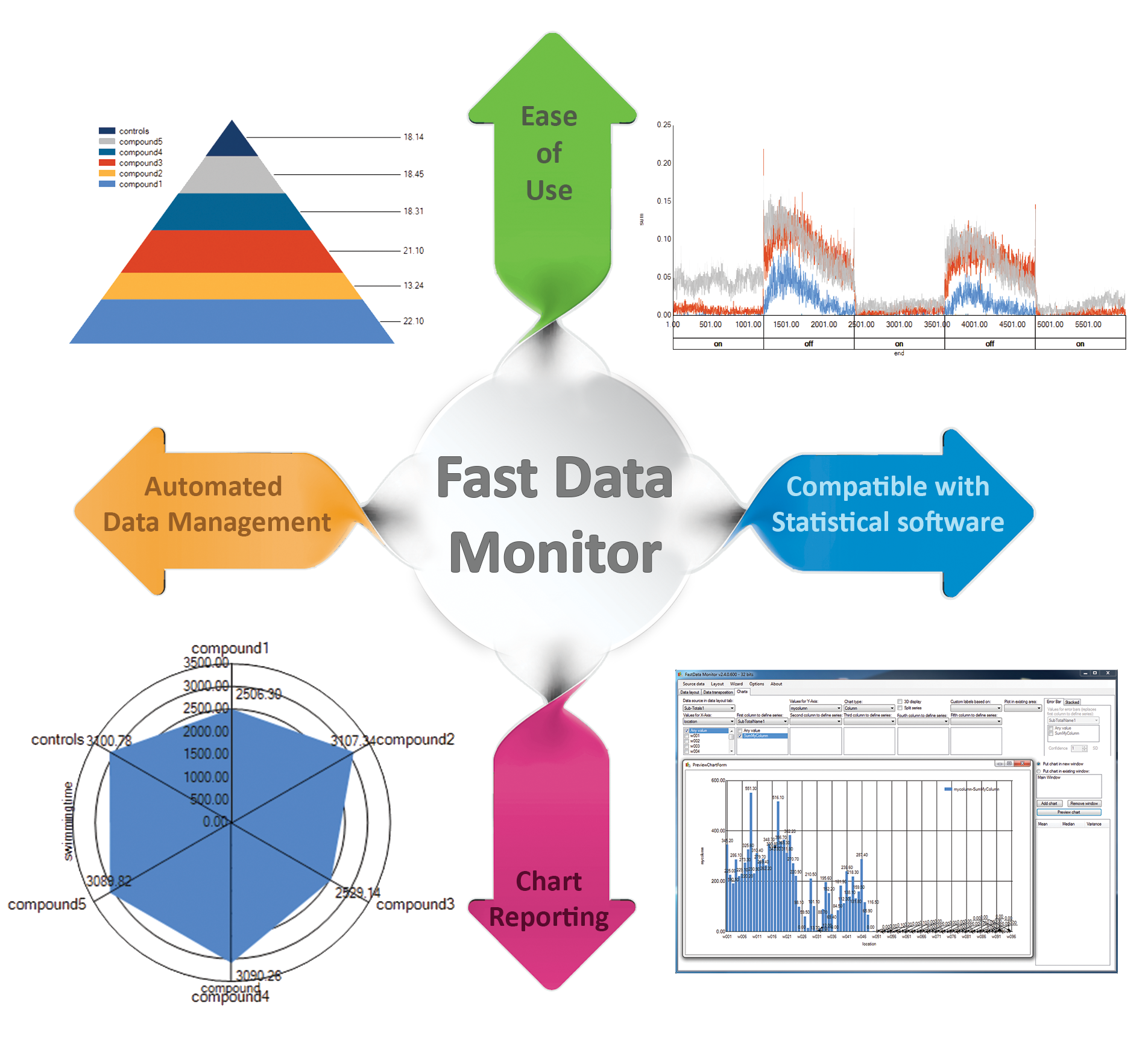 Fast Data Monitor - Viewpoint Innovative Leader